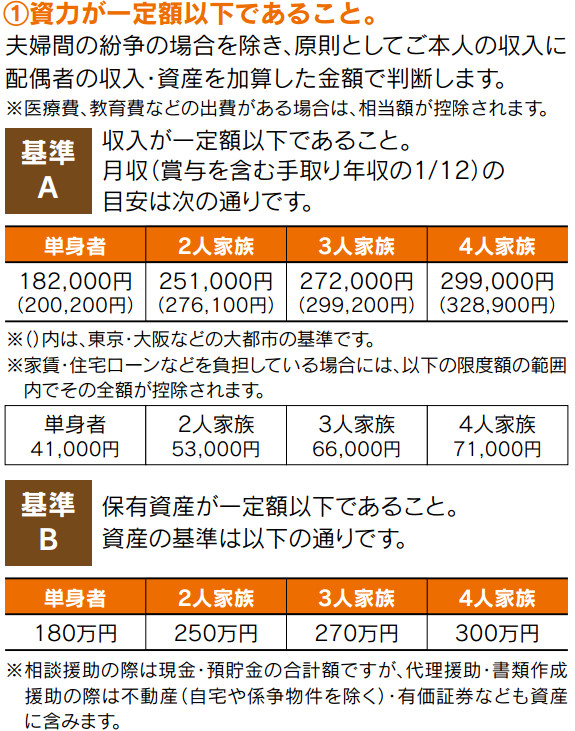 画像引用元:http://www.houterasu.or.jp/cont/100639973.pdf